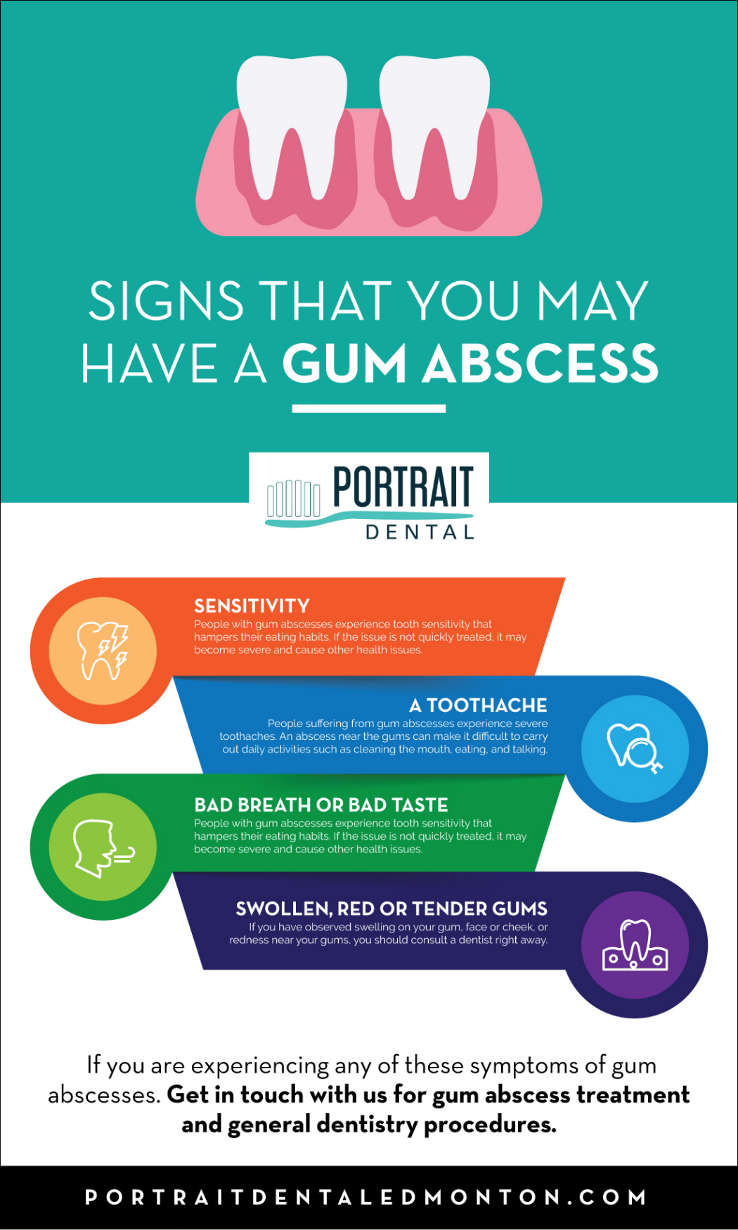 Signs That You May Have A Gum Abscess
